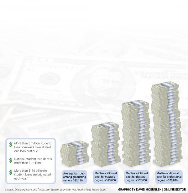Money Infograph