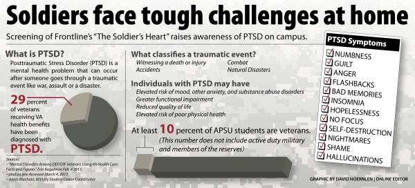 PTSD infographic-01