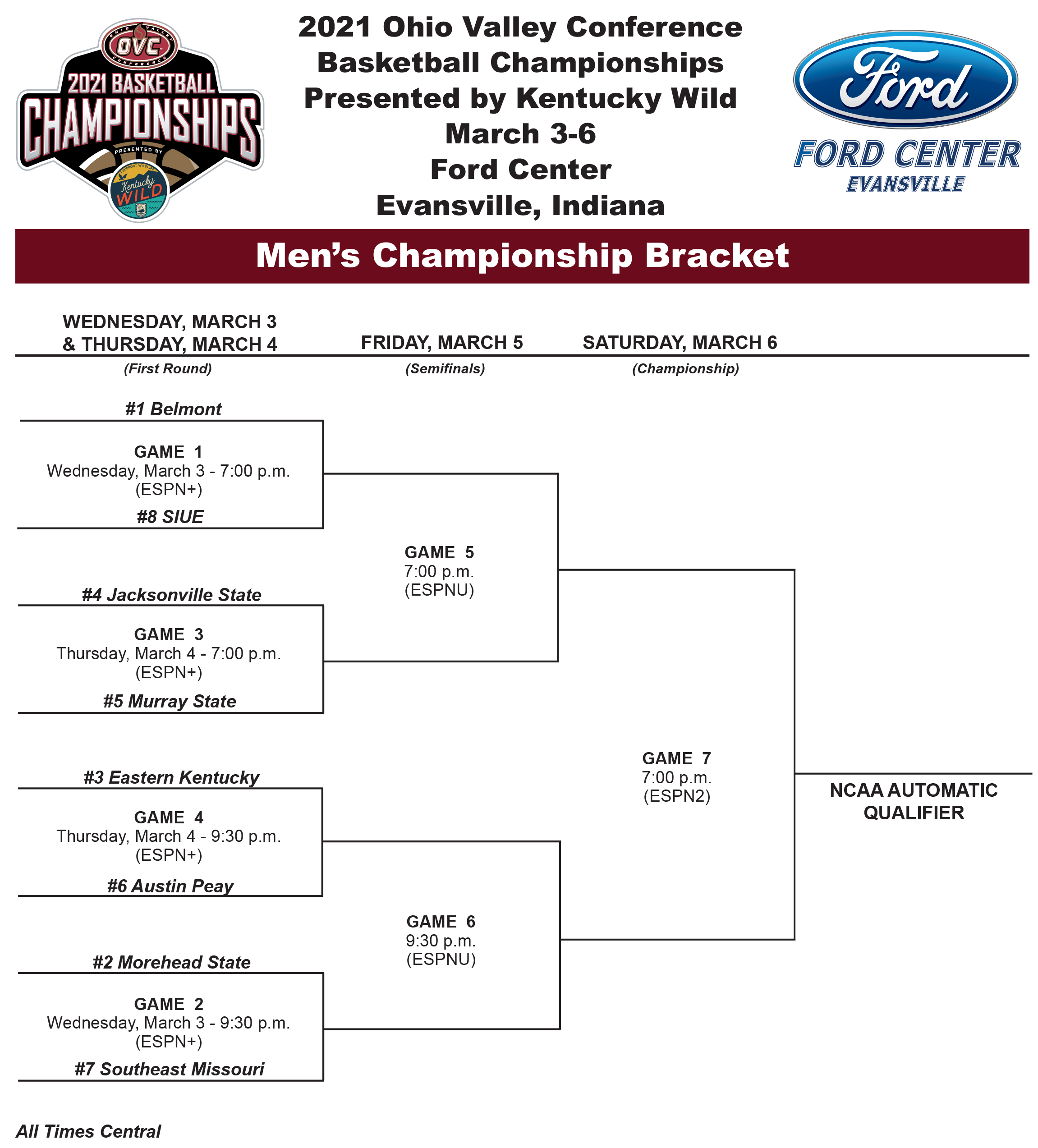 The men's basketball bracket for the Ohio Valley Conference Tournament. | OVCSPORTS.COM